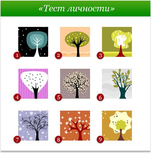 тесты психологические по картинкам с ответами
